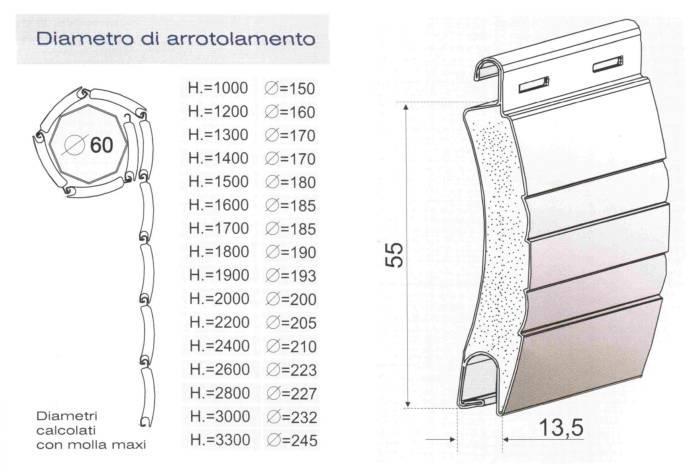 Avvolgibili In Alluminio Coibentato Prezzi.Tapparelle In Alluminio Coibentato
